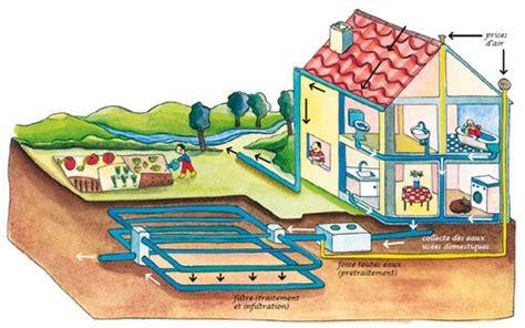 chambre d agriculture 13 assainissement non collectif la réglementation évolue