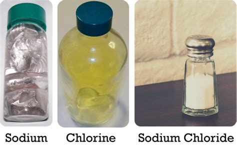 is table salt a compound introduction to matter