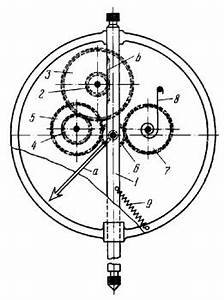 rack and pinion mechanism of a dial indicator europeana With dial timers http wwwepoolshopcom intermatictimeclockpartsaspx