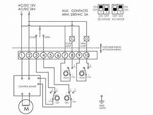 How To Monitor An Actuator U0026 39 S Feedback Line From A