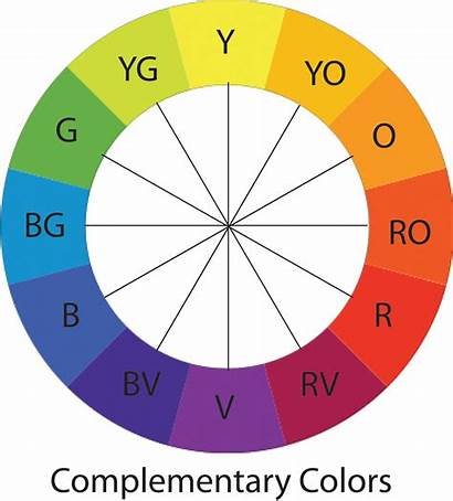 Colors Complementary Wheel Each Colours Quiz Theory