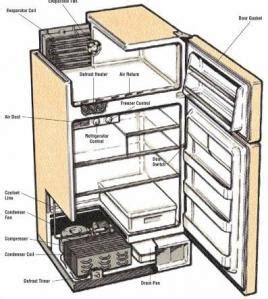 tips  troubleshooting  loud refrigerator warners stellian minneapolis st paul mn