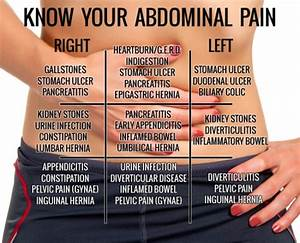 How To Get Rid Of Lower Abdominal Pain  U2013 Lowerabdominalpain