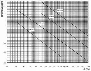 Bremsweg Berechnen Online : umwelt online archivdatei entscheidung 2006 861 eg ber die technische spezifikation f r die ~ Themetempest.com Abrechnung