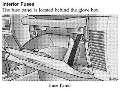 2008 jeep patriot interior fuse box location brokeasshome