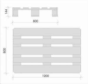 Maße Einer Europalette : palettenbett bauen ~ Orissabook.com Haus und Dekorationen