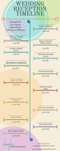 printable wedding planning checklist for diy brides diy