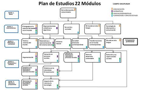 Instituto de Educación Abierta de México