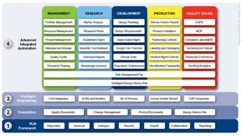qualite aras enterprise plm software