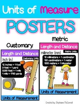 units  measure posters  stephanie mcconnell