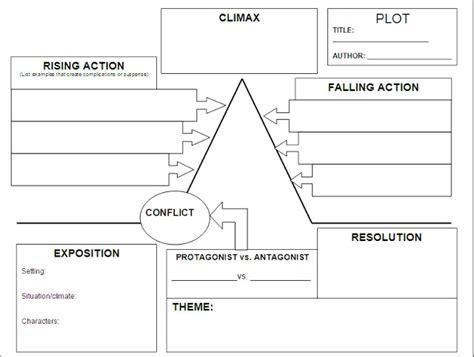 Climax Plot Diagram Blank by Ms Carroll S New Media Story Plot And Setting Media