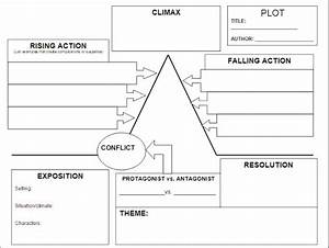 Ms  Carroll U0026 39 S New Media  Short Story Plot And Setting Media