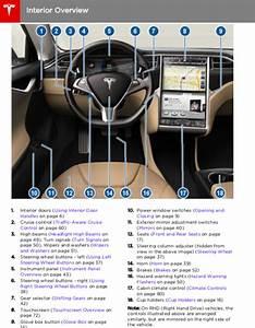 2015 Tesla Model S Owners Manual - Zofti