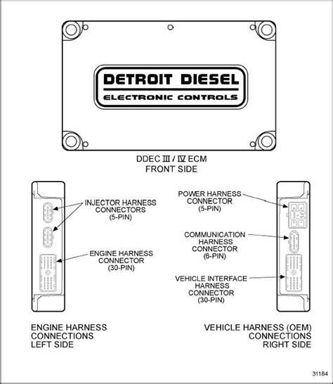 Detroit Diesel Series Ecm Wiring Diagram