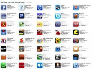 Best iPhone Apps Free