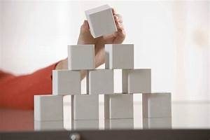 A Business Structure That Is Right For Your Business