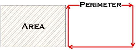 Difference Between Area And Perimeter (with Comparison Chart)  Key Differences