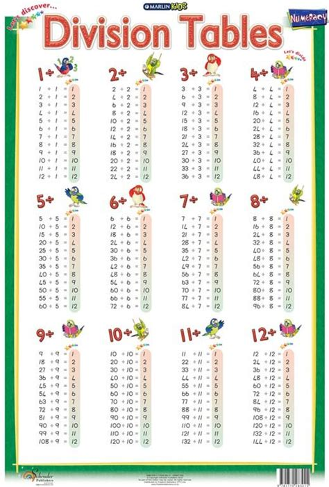 printable division table chart  images math charts