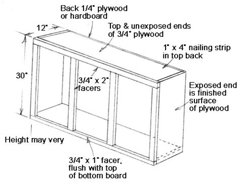 kitchen cabinet construction methods cabinet building basics for diy ers how to 5200