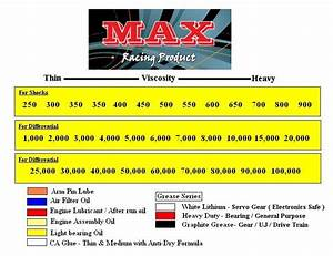 Max Racing Rc Products