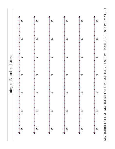 Integer Number Line Worksheet