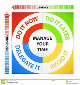 Time Management Diagram Royalty Free Stock Images