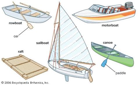Sailing Boat Types by Boat Small Watercraft Britannica