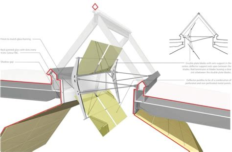 Light Roof Diagram by Harnessing Light At Russia S Pulkovo Airport Earthtechling