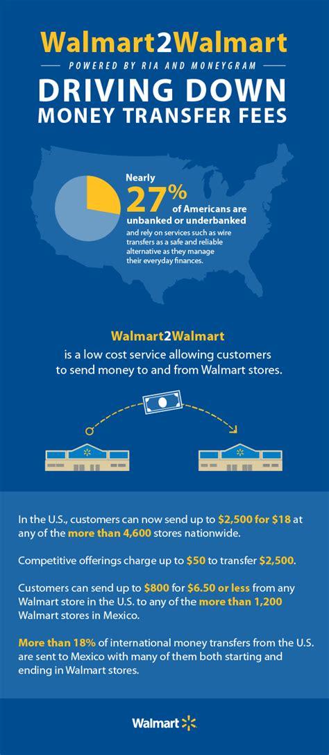 Walmartwalmart Driving Down Money Transfer Fees
