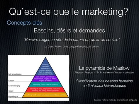 marketing notions de base ma1rp