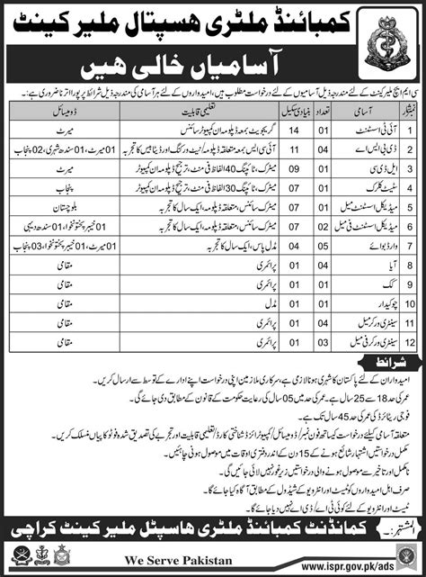 Jobs In Combined Military Hospital Cmh Malir Cantt December 2017  Paperpk Jobs