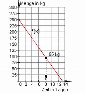 Lineare Funktionen Nullstelle Berechnen : einf hrung lineare funktionen ~ Themetempest.com Abrechnung