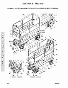 Scissor Lift Inspection Diagram  Scissor  Free Engine