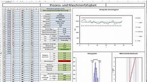 Excel Template Download Cpk Cp Cpm Excel Chart Prozessfaehigkeit