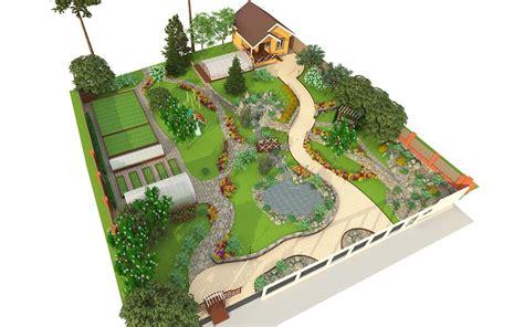 logiciel plan cuisine dessiner un plan de jardin