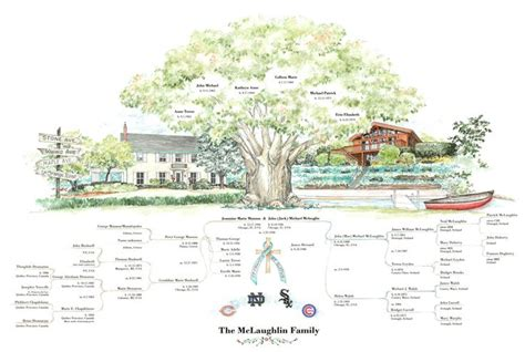 1000 Images About Family Tree On Family Trees 1000 Images About Family Trees On