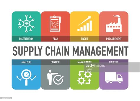supply chain management colorful icons set vector art