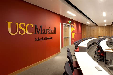 faculty usc marshall
