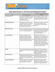 vms volunteer management system powerpoint presentation With document management system vs