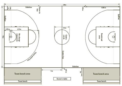 basketball measurements the gallery for gt high school basketball court dimensions pdf
