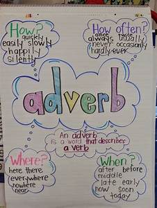Writer S Workshop Anchor Charts 2135 Best Anchor Charts Upper Elementary Images On