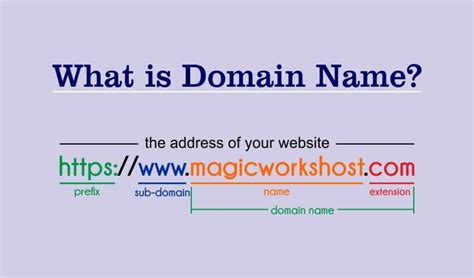 What is the cheapest way to buy a domain name? How to register cheap but efficient domain names ...