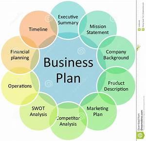 Business Plan Management Diagram Stock Illustration