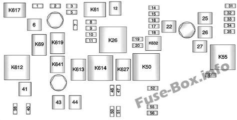 Fuse Box Diagram Chevrolet Camaro
