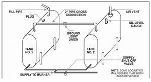 Single And Double Fuel Tank Piping Diagram  U2014 Heating Help