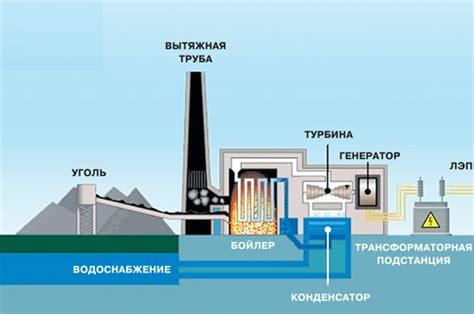 Геотермальная энергия. Геотермальные источники энергии
