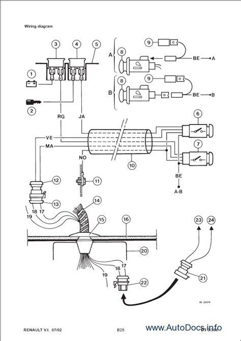Renault Premium Repair Manual Order Download