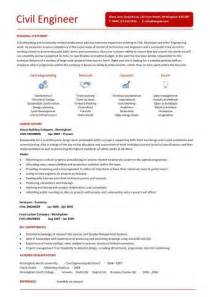 resume format for degree students free download civil engineer resume template