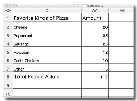 spreadsheet projects