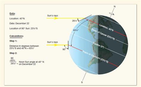 calculate  noon sun angle examine figure